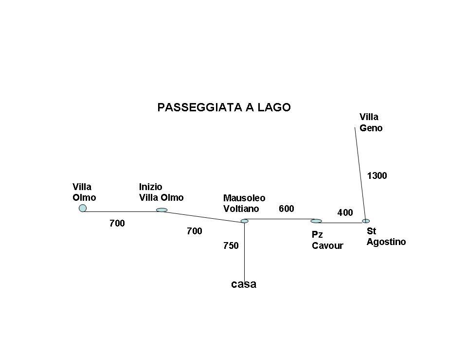 PasseggiataLago