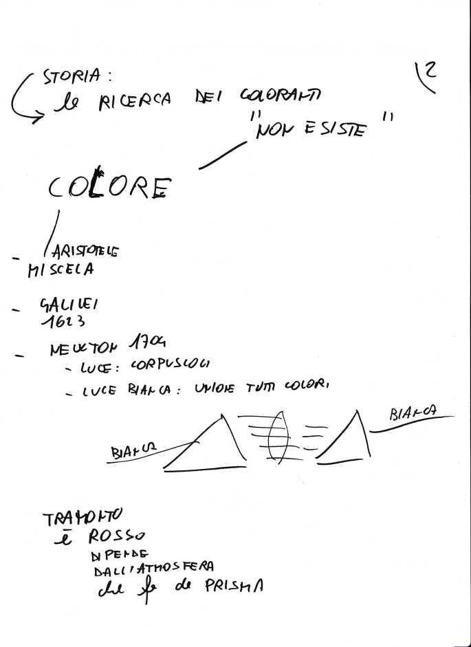 COLOIRI 1114