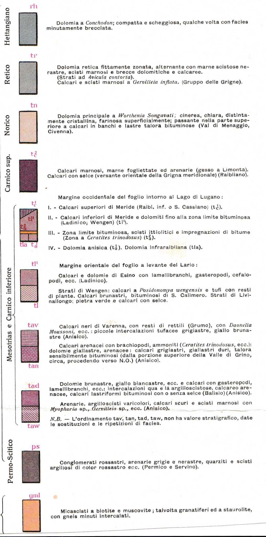 CARTA GEOLOGICA1875
