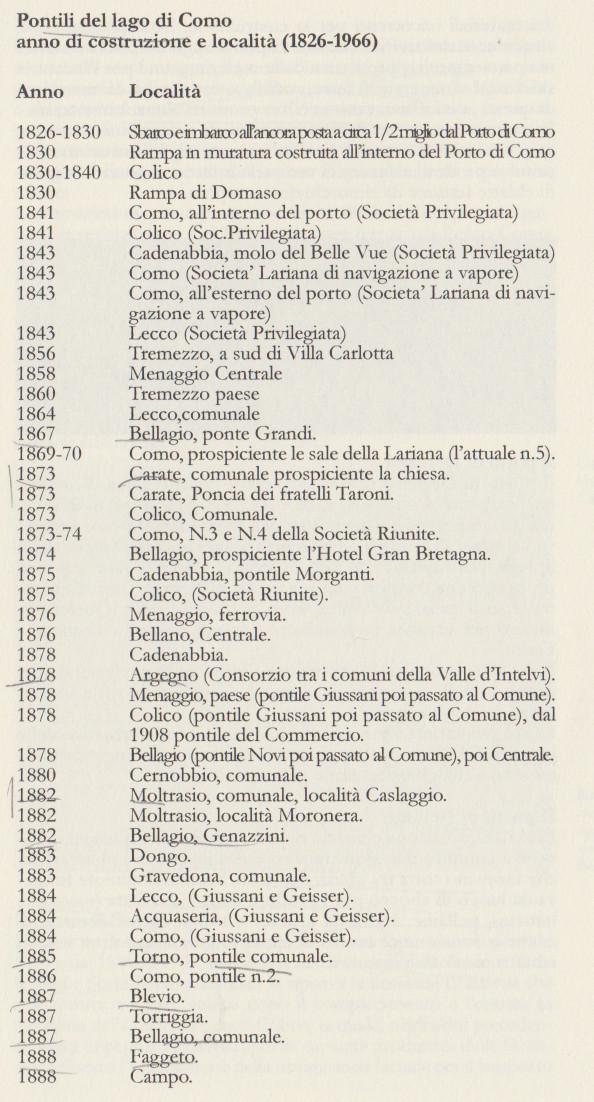 PONTI1303